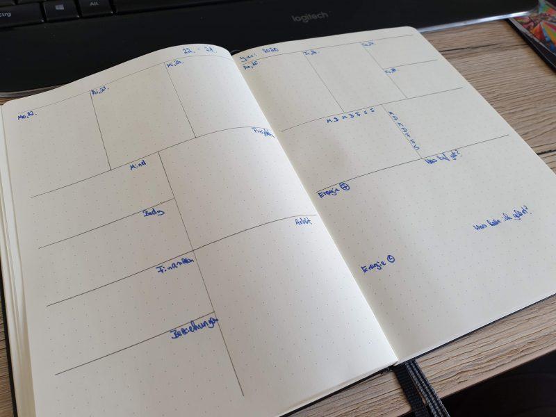 Meine aktuelle Wochenplanung